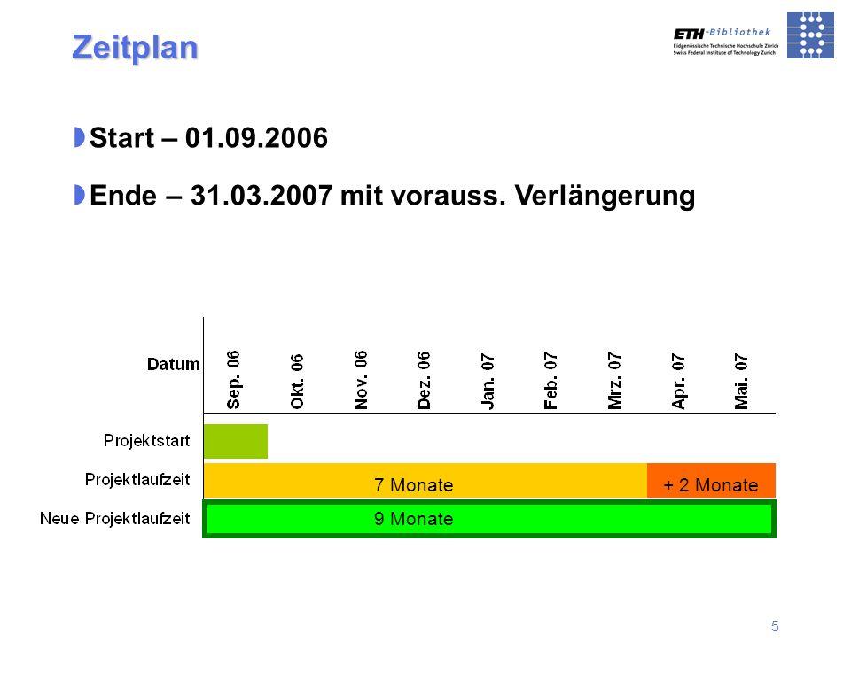 Zeitplan Start – 01.09.2006. Ende – 31.03.2007 mit vorauss.