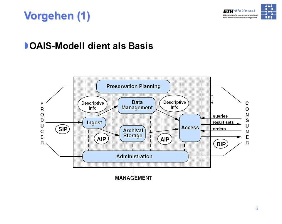 Vorgehen (1) OAIS-Modell dient als Basis