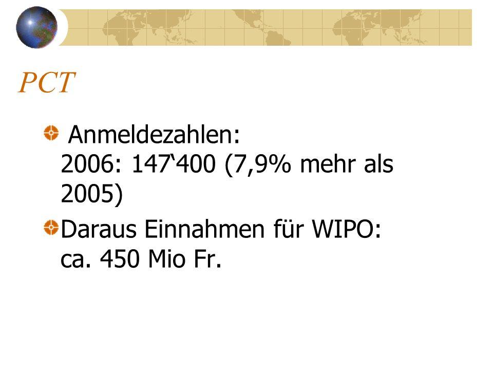 PCT Anmeldezahlen: 2006: 147'400 (7,9% mehr als 2005)