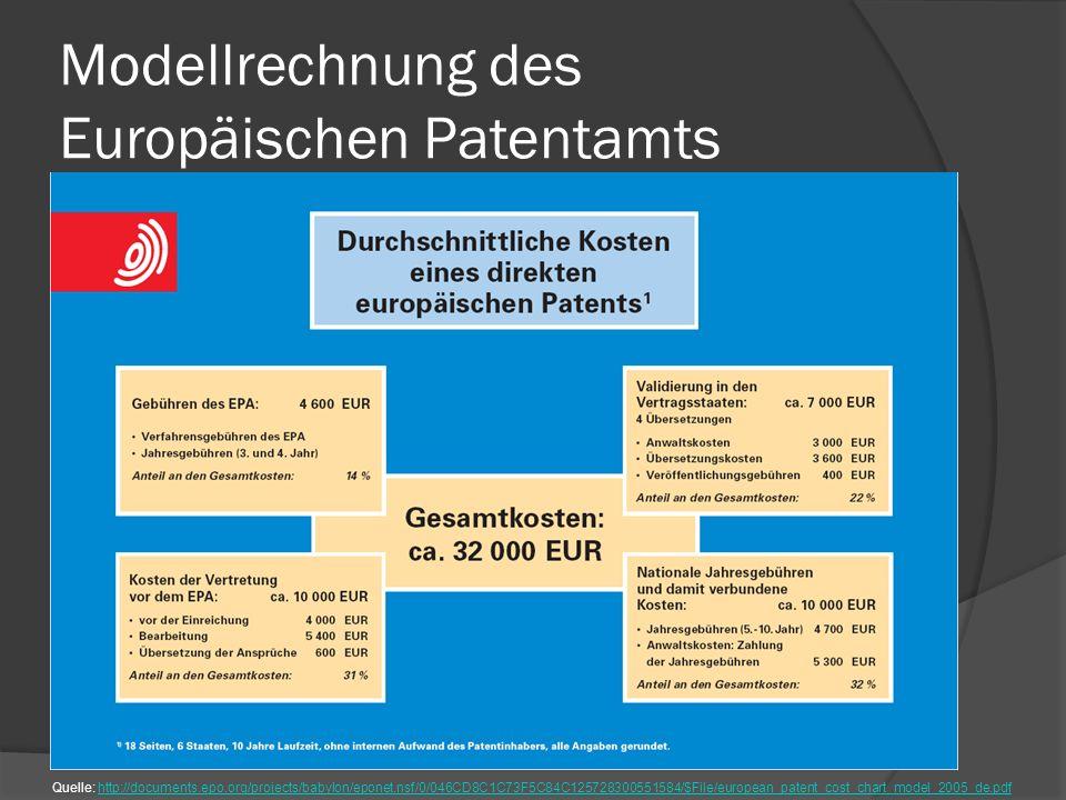 Modellrechnung des Europäischen Patentamts