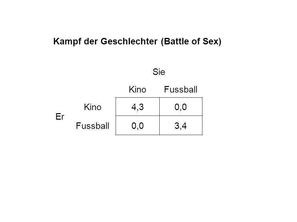 Kampf der Geschlechter (Battle of Sex)