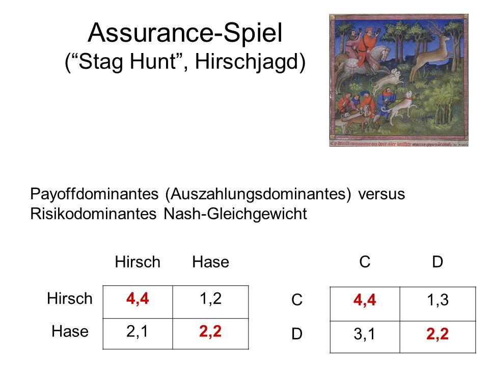 Assurance-Spiel ( Stag Hunt , Hirschjagd)