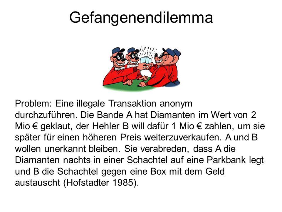 Gefangenendilemma Problem: Eine illegale Transaktion anonym