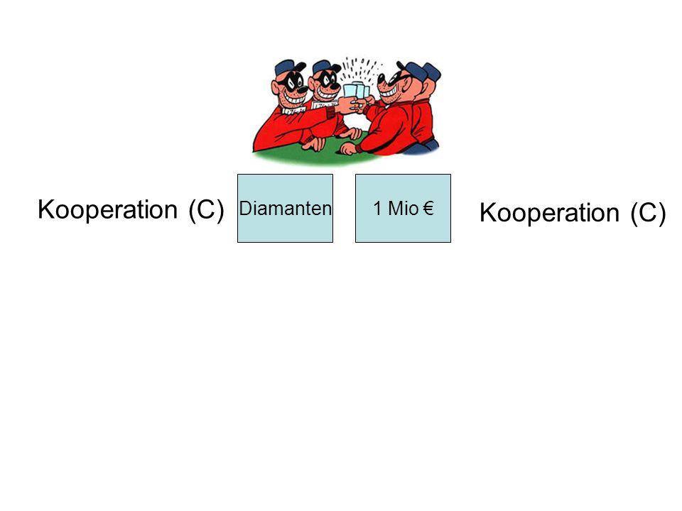 Diamanten 1 Mio € Kooperation (C) Kooperation (C)