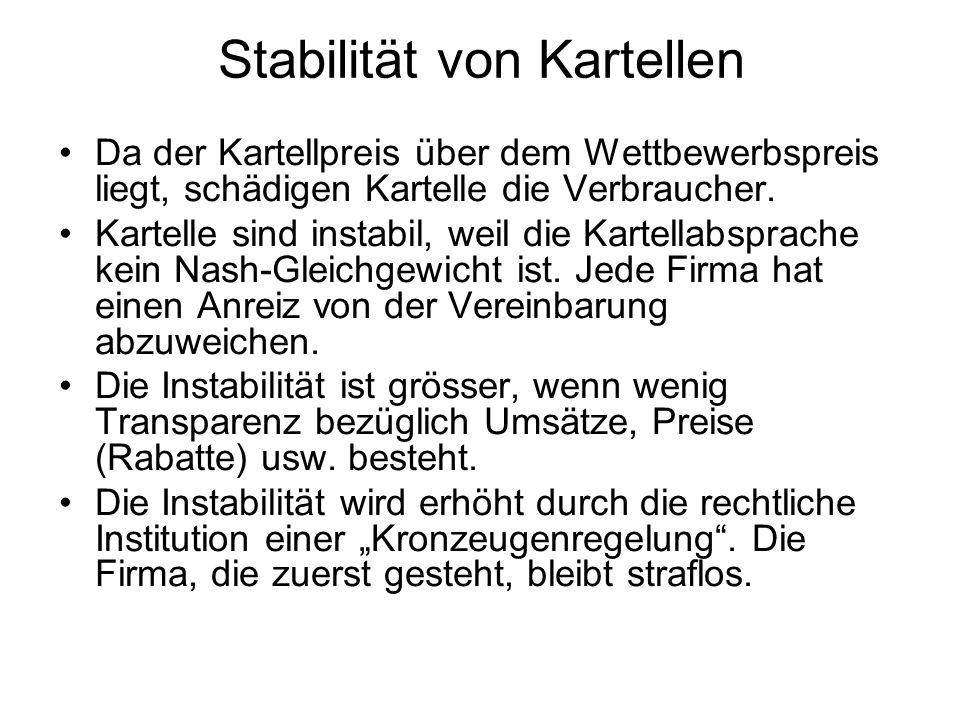 Stabilität von Kartellen
