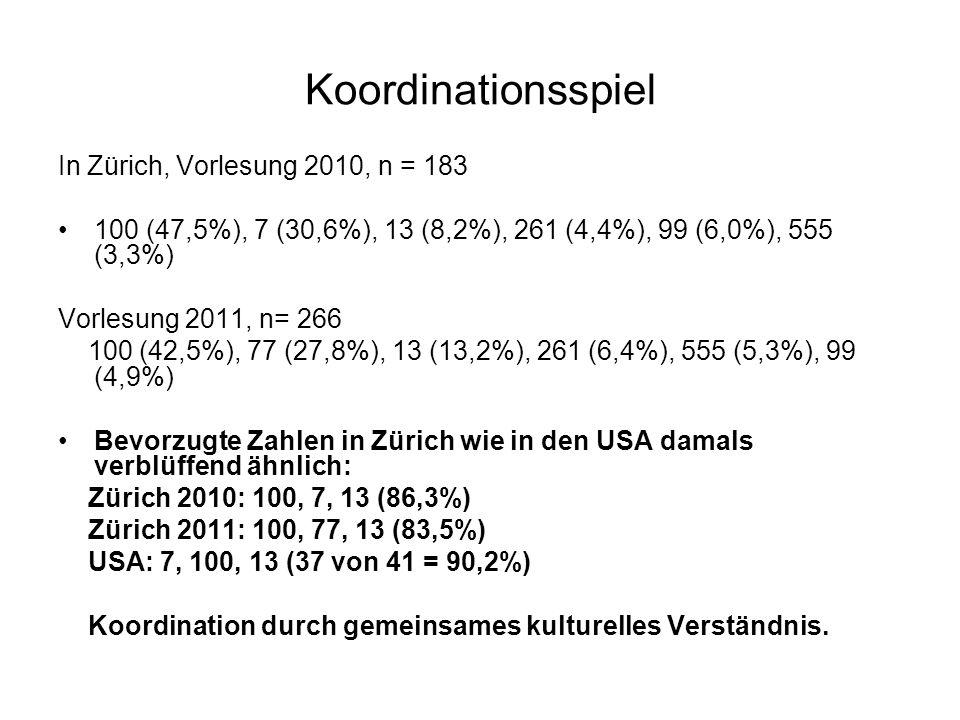 Koordinationsspiel In Zürich, Vorlesung 2010, n = 183