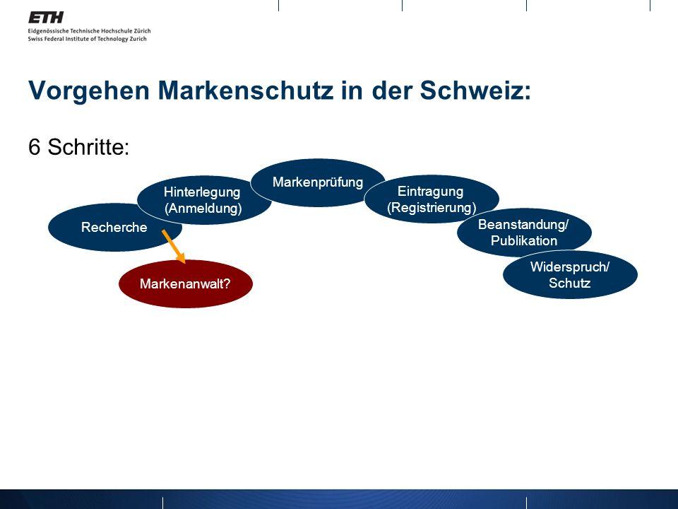Vorgehen Markenschutz in der Schweiz: