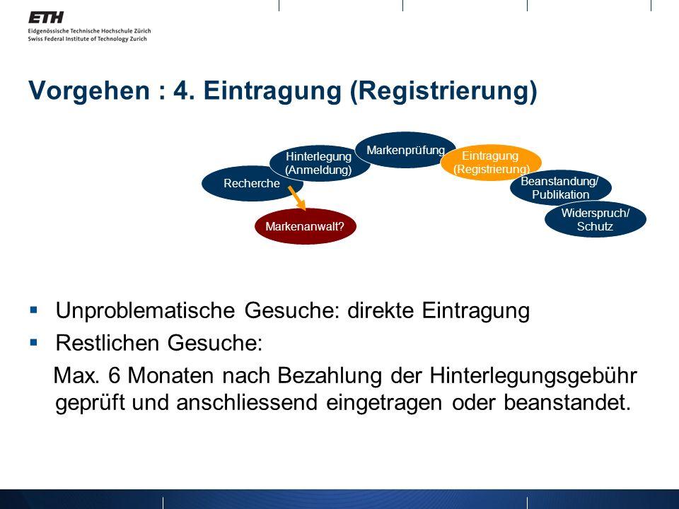 Vorgehen : 4. Eintragung (Registrierung)