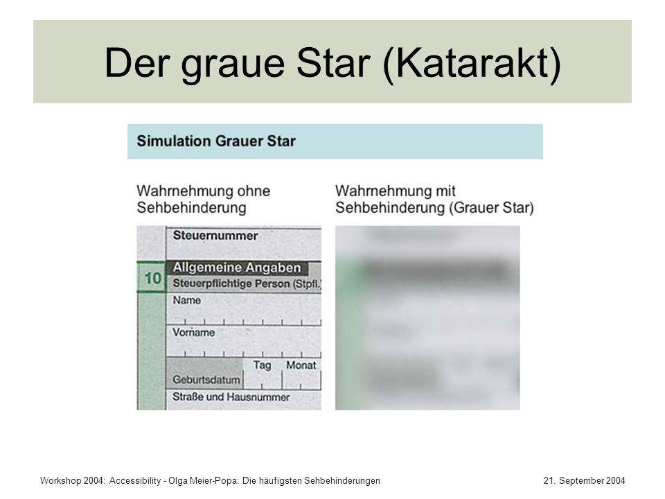Der graue Star (Katarakt)