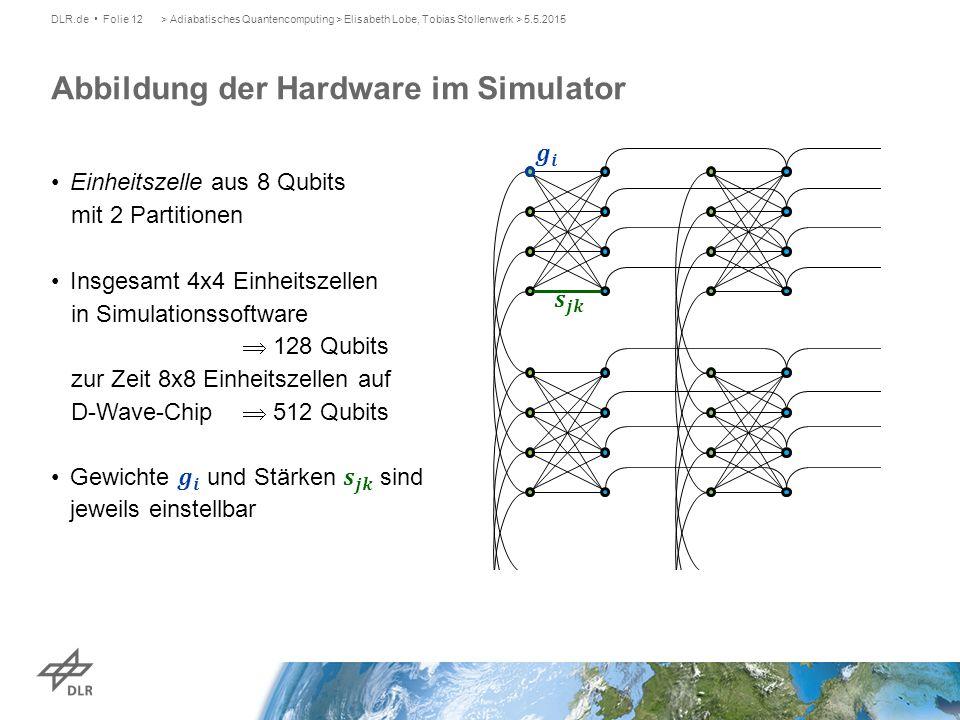 Abbildung der Hardware im Simulator