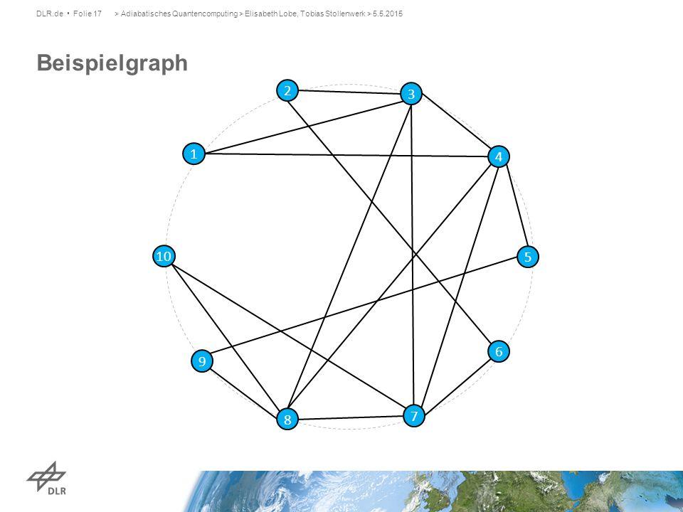 > Adiabatisches Quantencomputing > Elisabeth Lobe, Tobias Stollenwerk > 5.5.2015