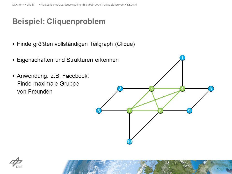 Beispiel: Cliquenproblem