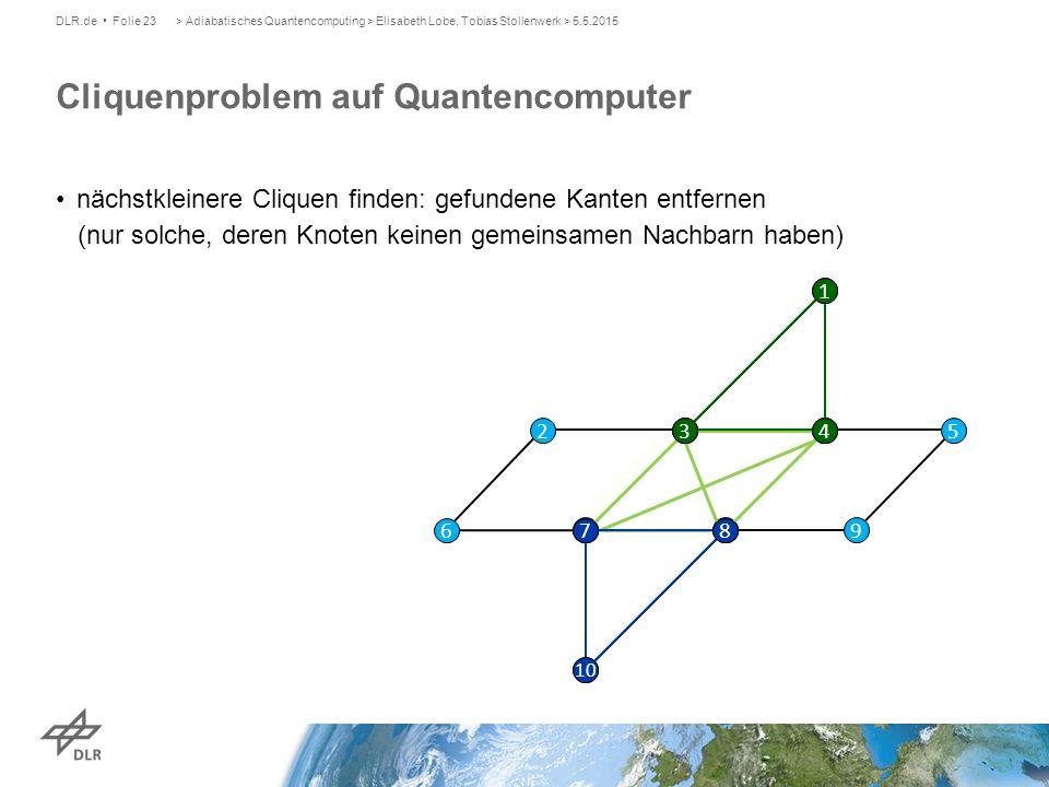 Cliquenproblem auf Quantencomputer