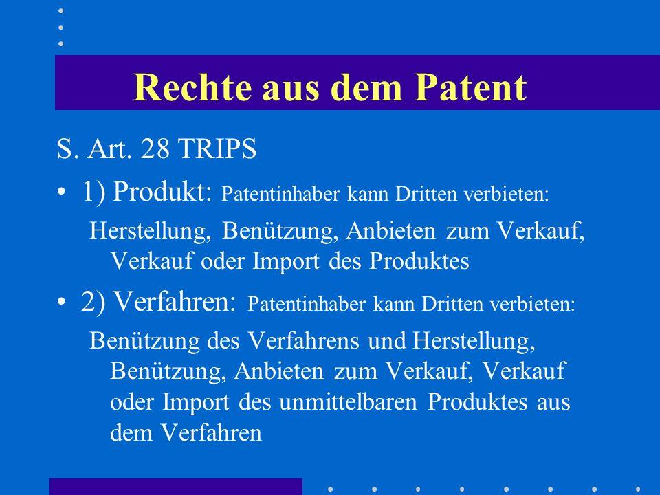 Rechte aus dem Patent S. Art. 28 TRIPS