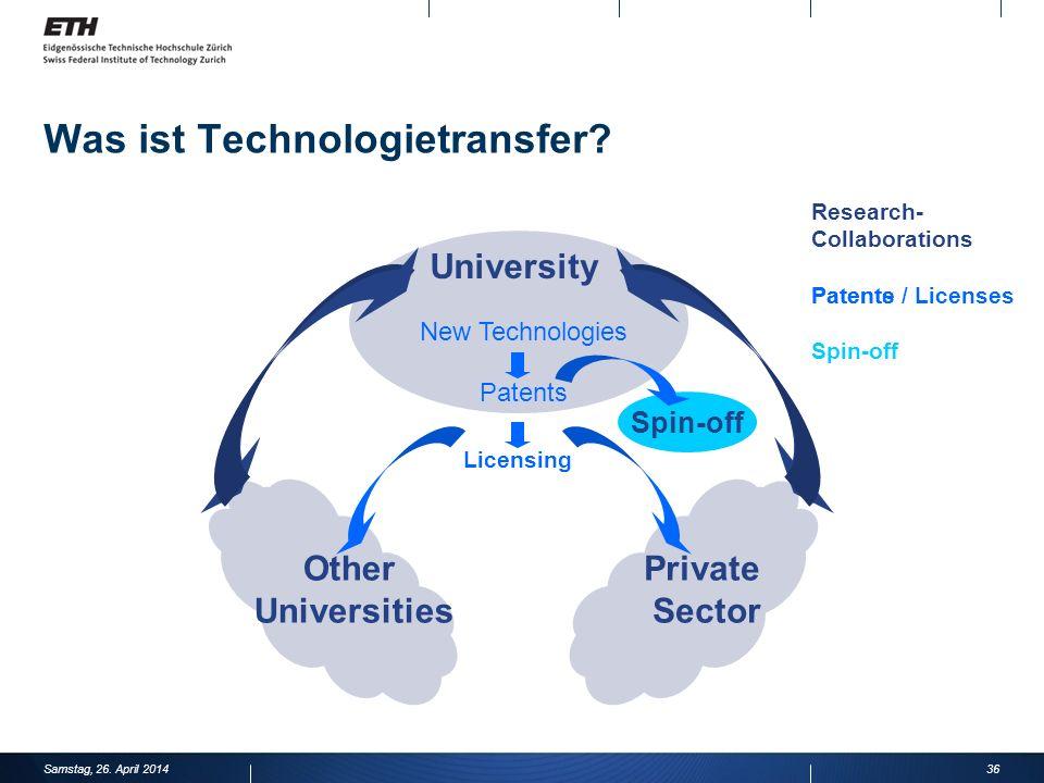 Was ist Technologietransfer