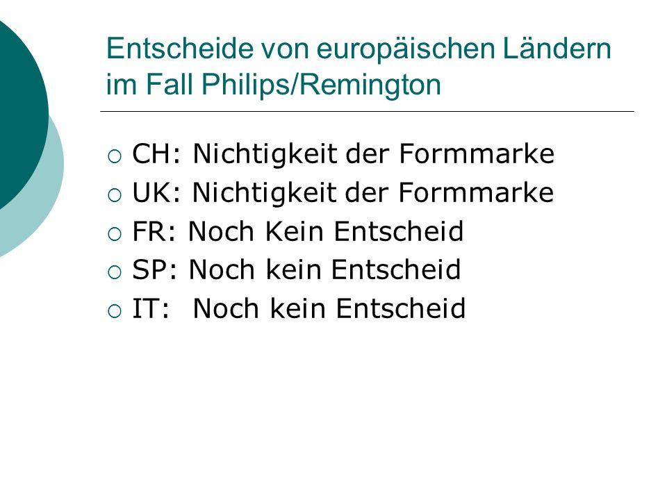 Entscheide von europäischen Ländern im Fall Philips/Remington