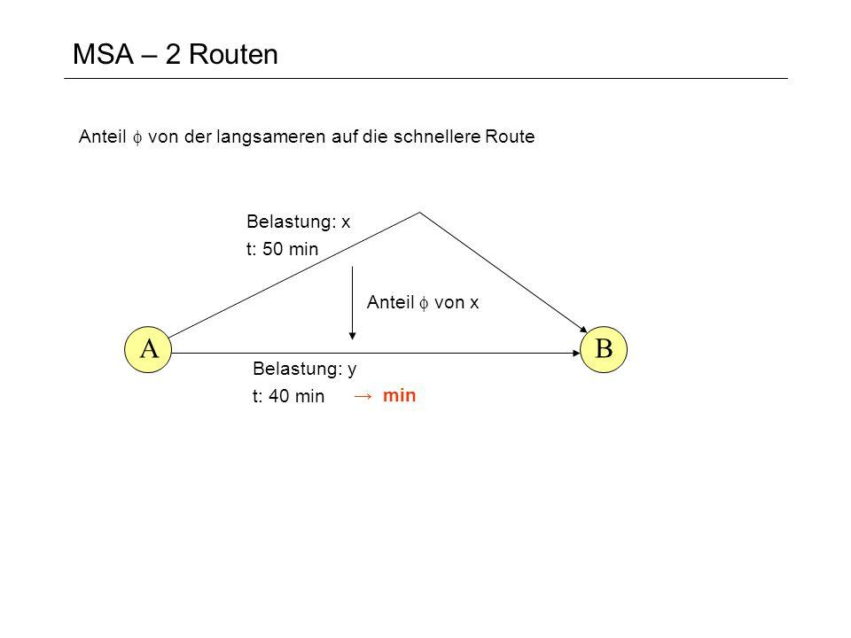 MSA – 2 Routen Anteil f von der langsameren auf die schnellere Route. Belastung: x. t: 50 min. Anteil f von x.