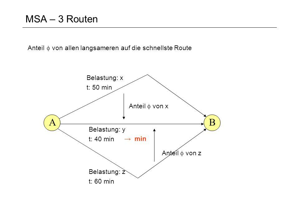 MSA – 3 Routen Anteil f von allen langsameren auf die schnellste Route. Belastung: x. t: 50 min. Anteil f von x.
