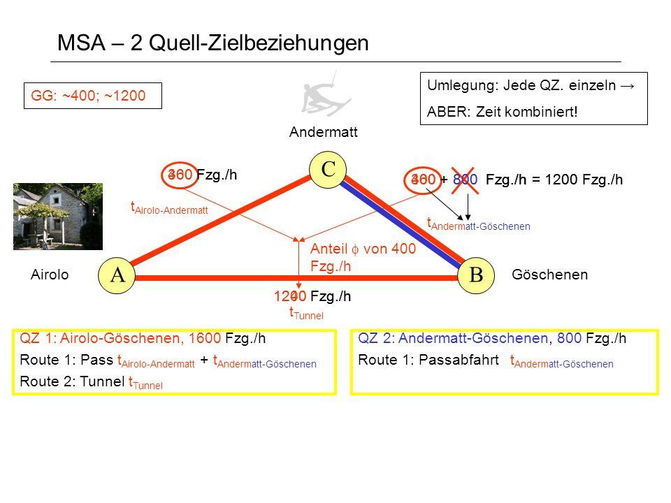 MSA – 2 Quell-Zielbeziehungen