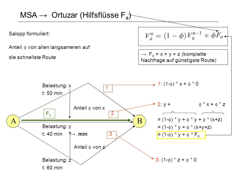 MSA → Ortuzar (Hilfsflüsse Fa)