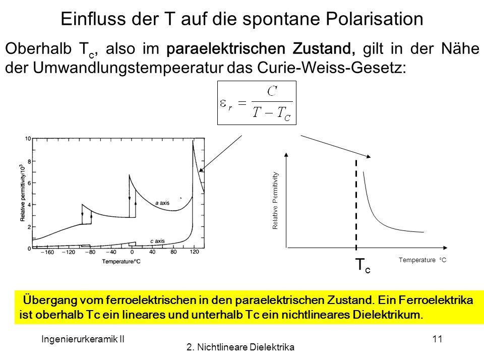 Einfluss der T auf die spontane Polarisation