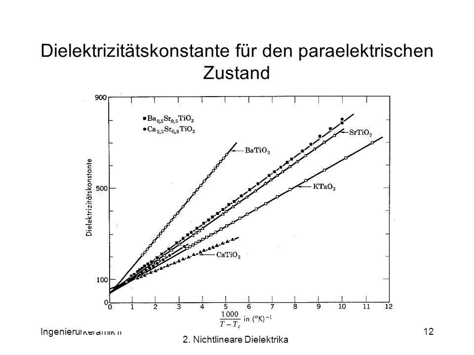 Dielektrizitätskonstante für den paraelektrischen Zustand