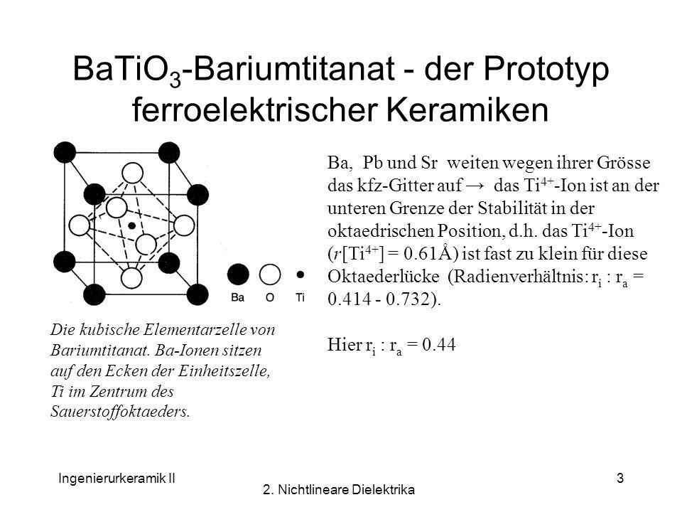 BaTiO3-Bariumtitanat - der Prototyp ferroelektrischer Keramiken