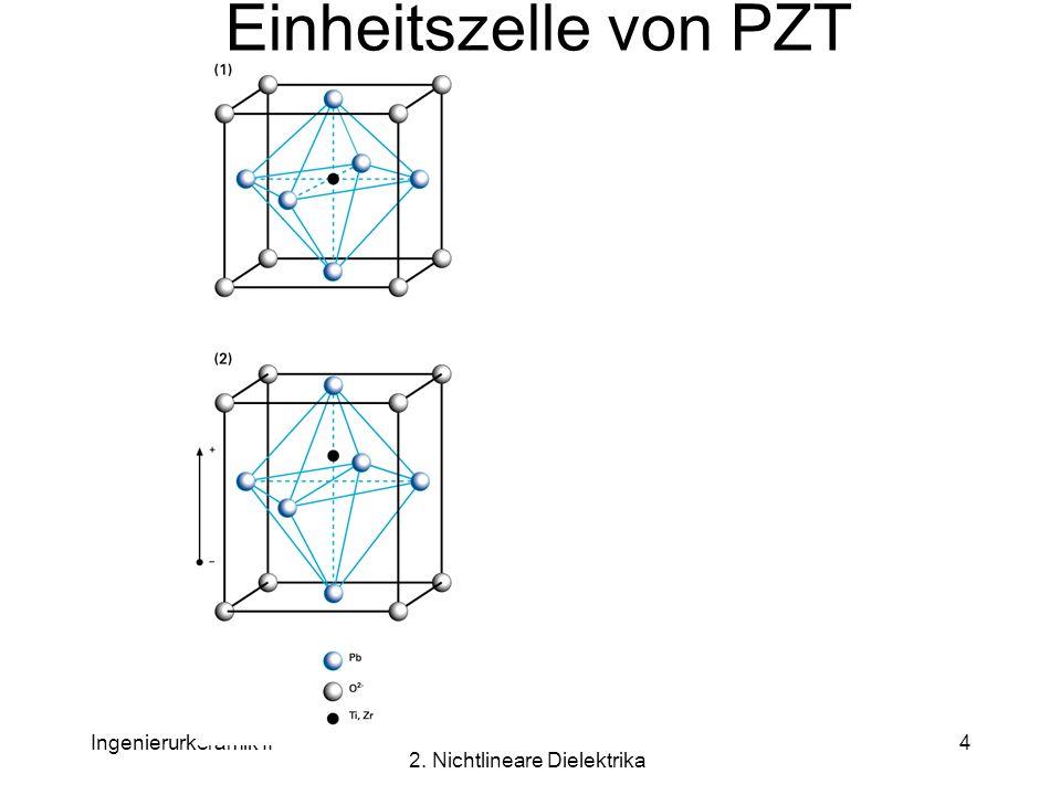 2. Nichtlineare Dielektrika