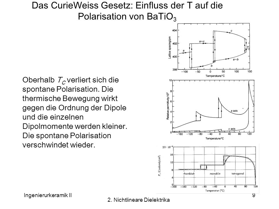 Das CurieWeiss Gesetz: Einfluss der T auf die Polarisation von BaTiO3