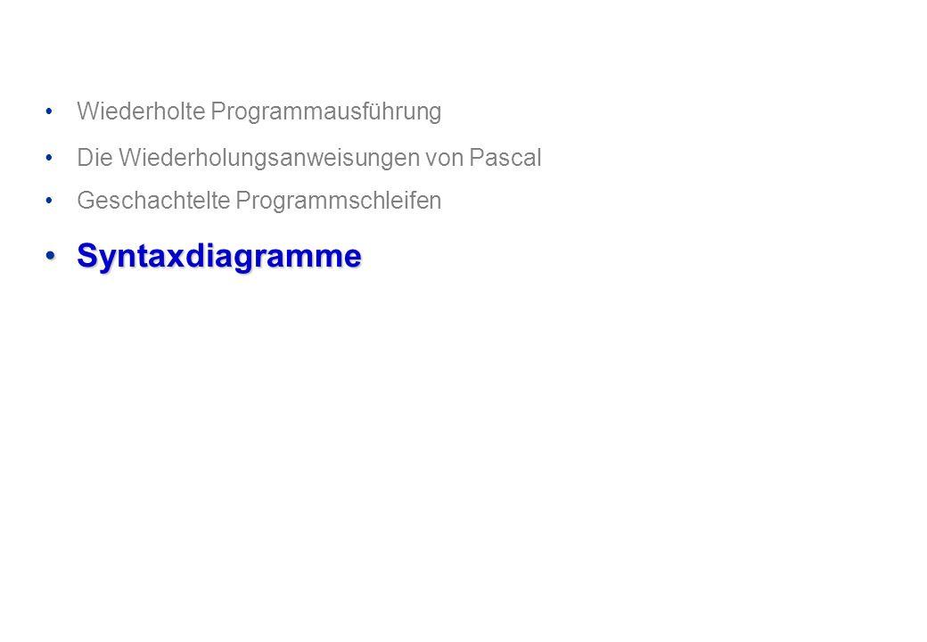 Syntaxdiagramme Wiederholte Programmausführung