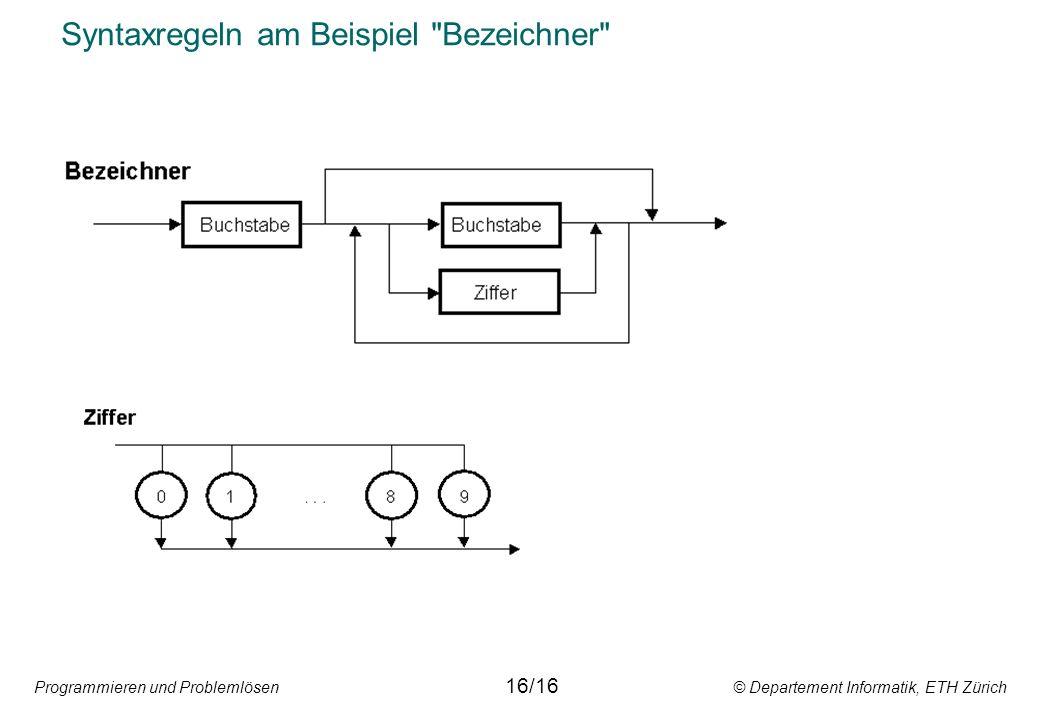 Syntaxregeln am Beispiel Bezeichner