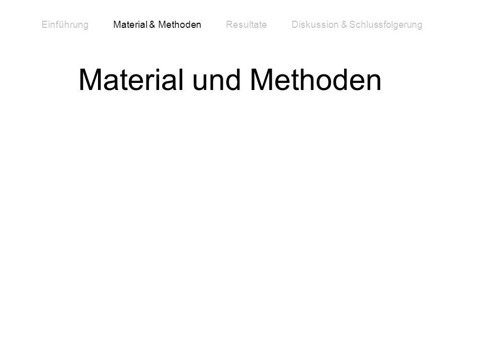 Einführung Material & Methoden Resultate Diskussion & Schlussfolgerung