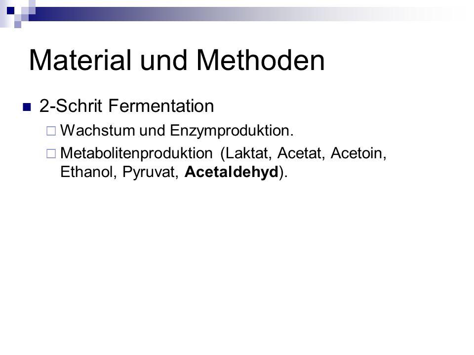 Material und Methoden 2-Schrit Fermentation