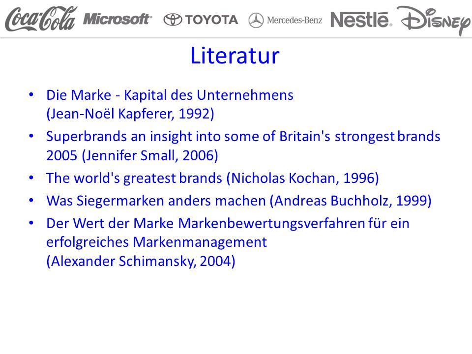 Literatur Die Marke - Kapital des Unternehmens (Jean-Noël Kapferer, 1992)