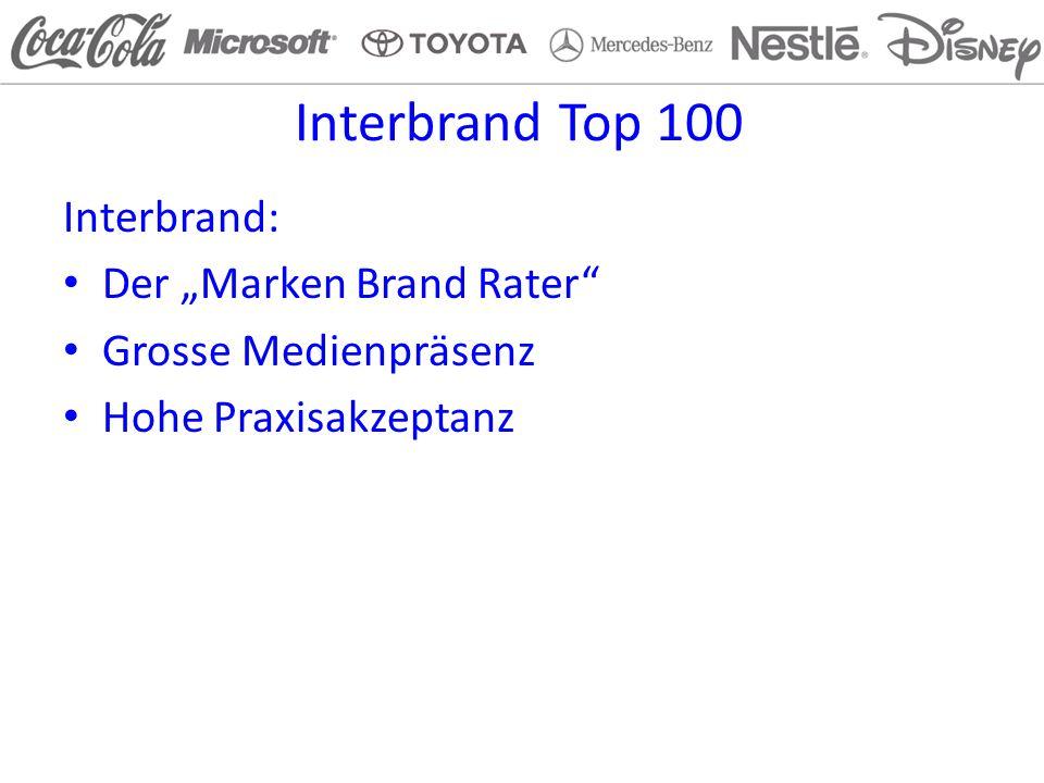 "Interbrand Top 100 Interbrand: Der ""Marken Brand Rater"