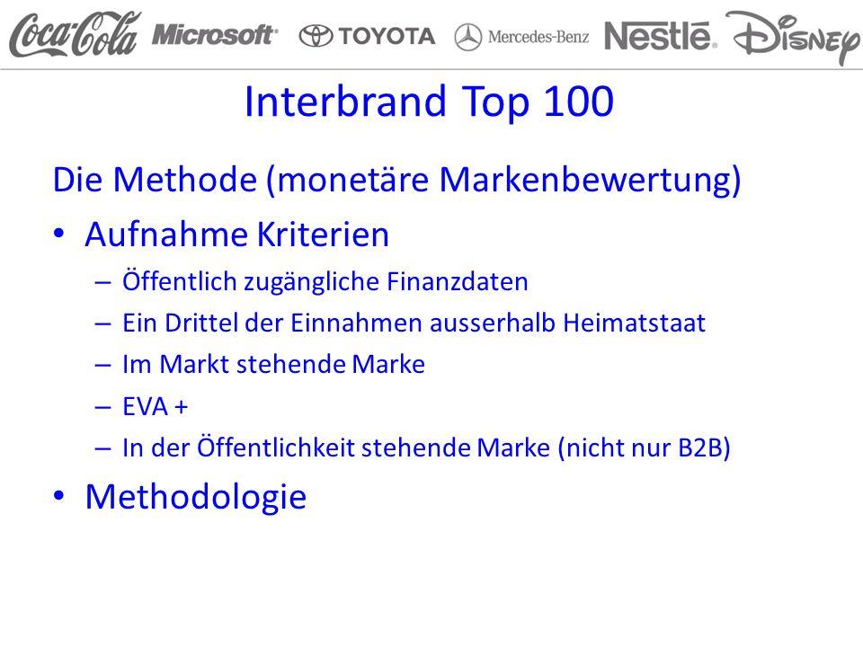 Interbrand Top 100 Die Methode (monetäre Markenbewertung)