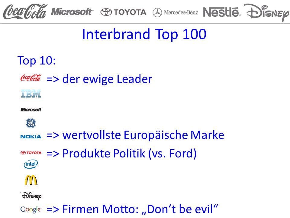 Interbrand Top 100 Top 10: => der ewige Leader => wertvollste Europäische Marke => Produkte Politik (vs.