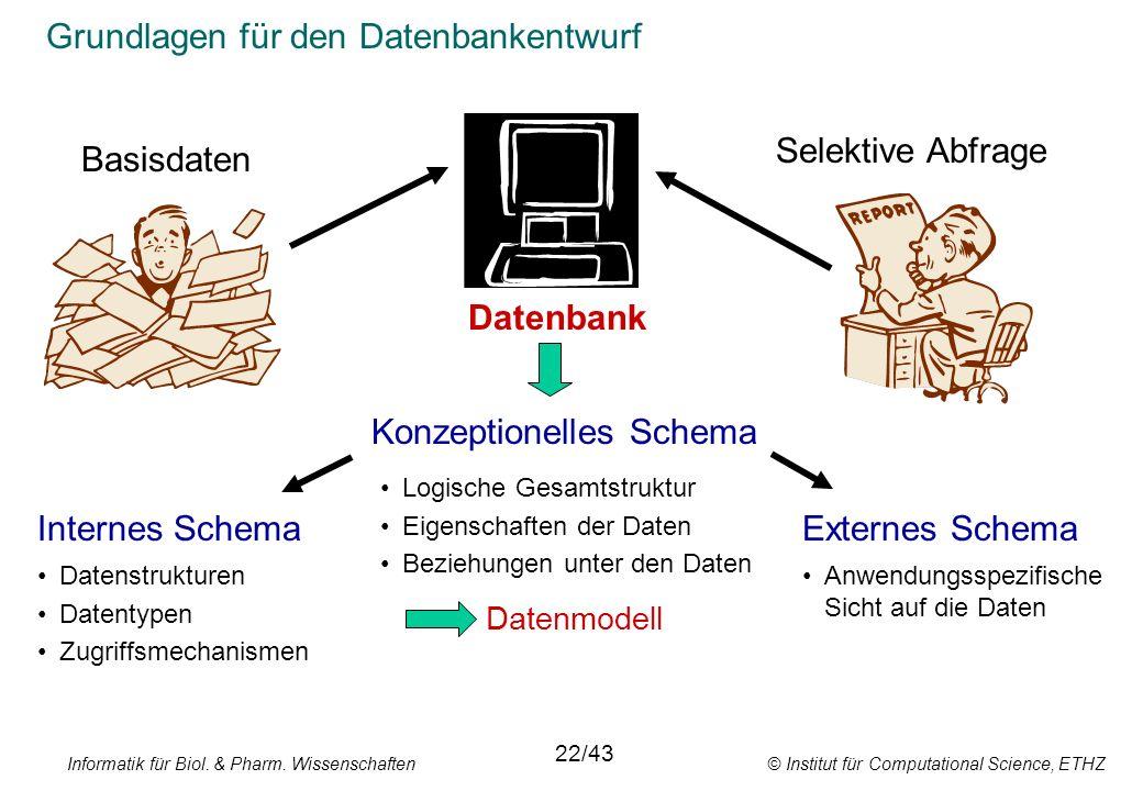 Grundlagen für den Datenbankentwurf