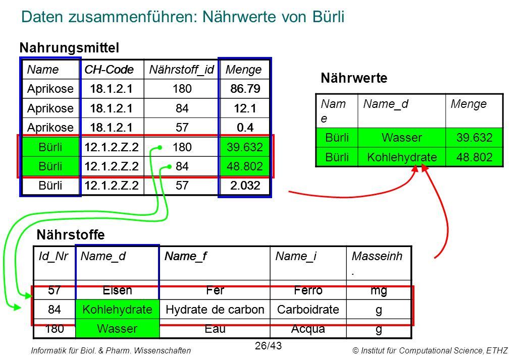 Daten zusammenführen: Nährwerte von Bürli