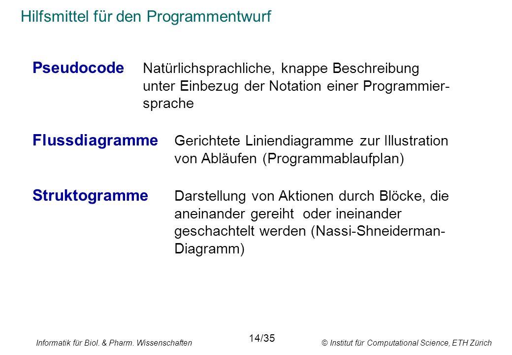 Hilfsmittel für den Programmentwurf