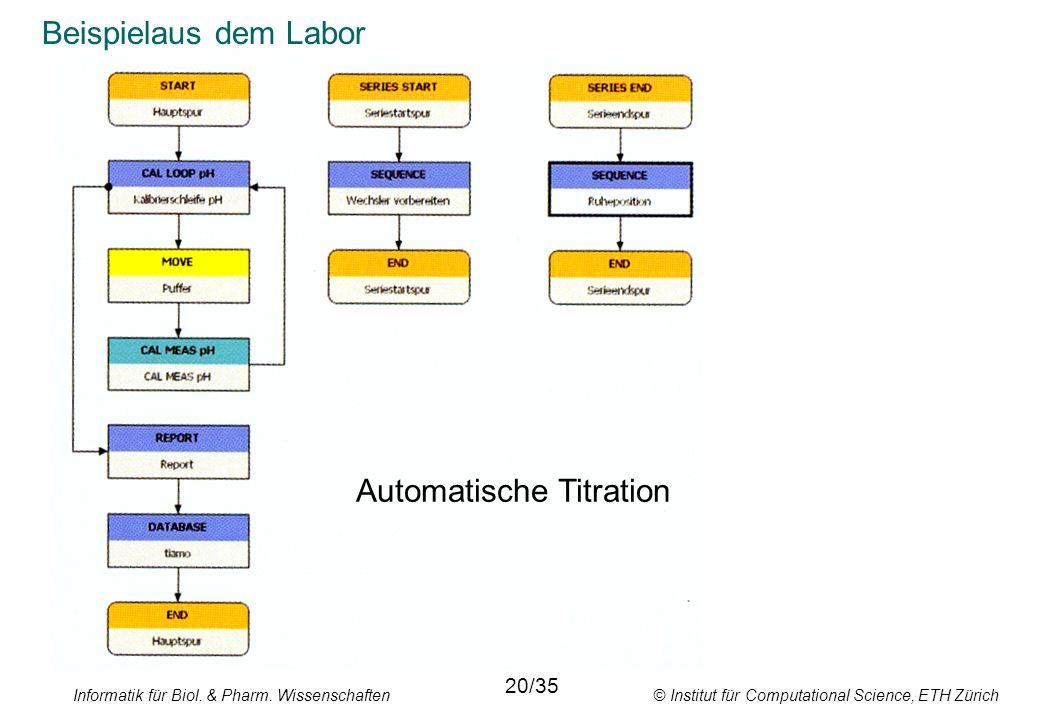 Automatische Titration