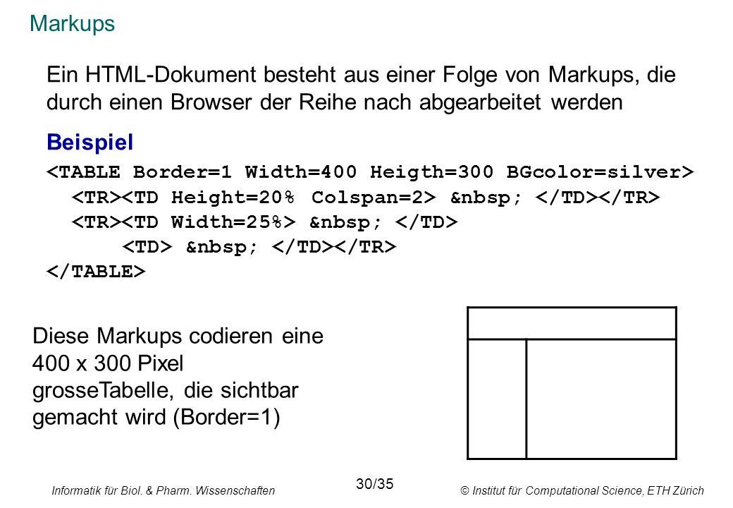 Markups Ein HTML-Dokument besteht aus einer Folge von Markups, die durch einen Browser der Reihe nach abgearbeitet werden.