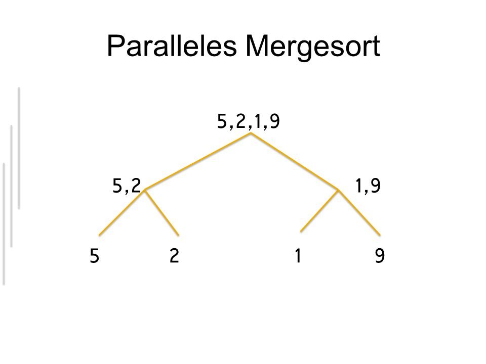 Paralleles Mergesort 5,2,1,9 5,2 1,9 5 2 1 9