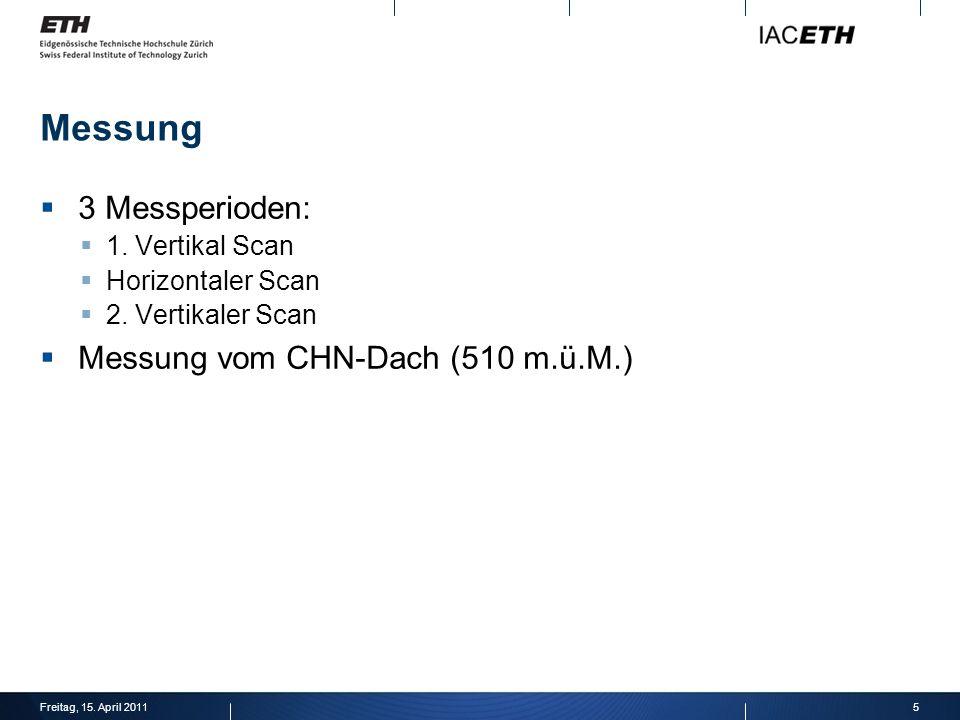 Messung 3 Messperioden: Messung vom CHN-Dach (510 m.ü.M.)