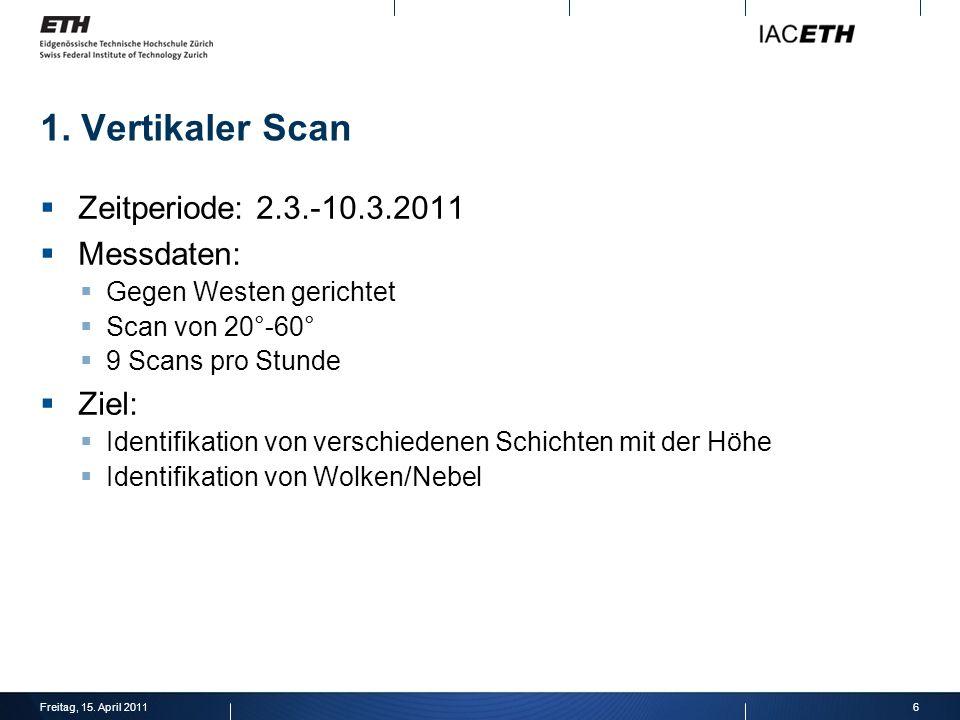 1. Vertikaler Scan Zeitperiode: 2.3.-10.3.2011 Messdaten: Ziel: