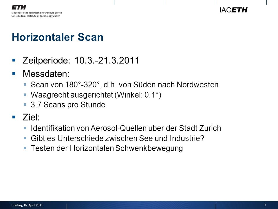Horizontaler Scan Zeitperiode: 10.3.-21.3.2011 Messdaten: Ziel: