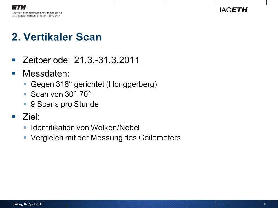 2. Vertikaler Scan Zeitperiode: 21.3.-31.3.2011 Messdaten: Ziel: