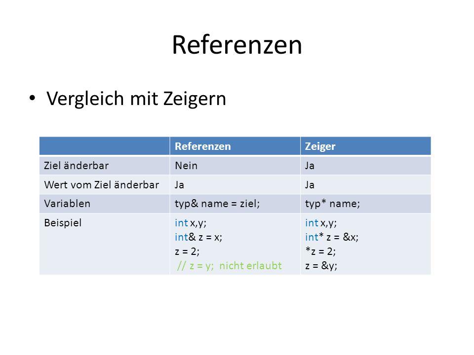 Referenzen Vergleich mit Zeigern Referenzen Zeiger Ziel änderbar Nein