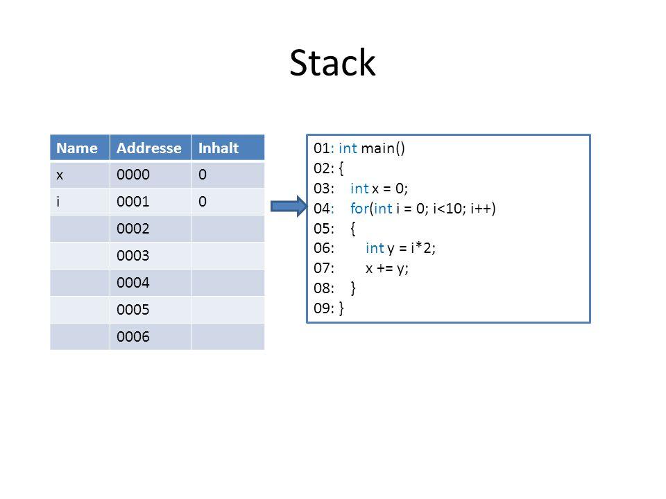 Stack Name Addresse Inhalt x 0000 i 0001 0002 0003 0004 0005 0006