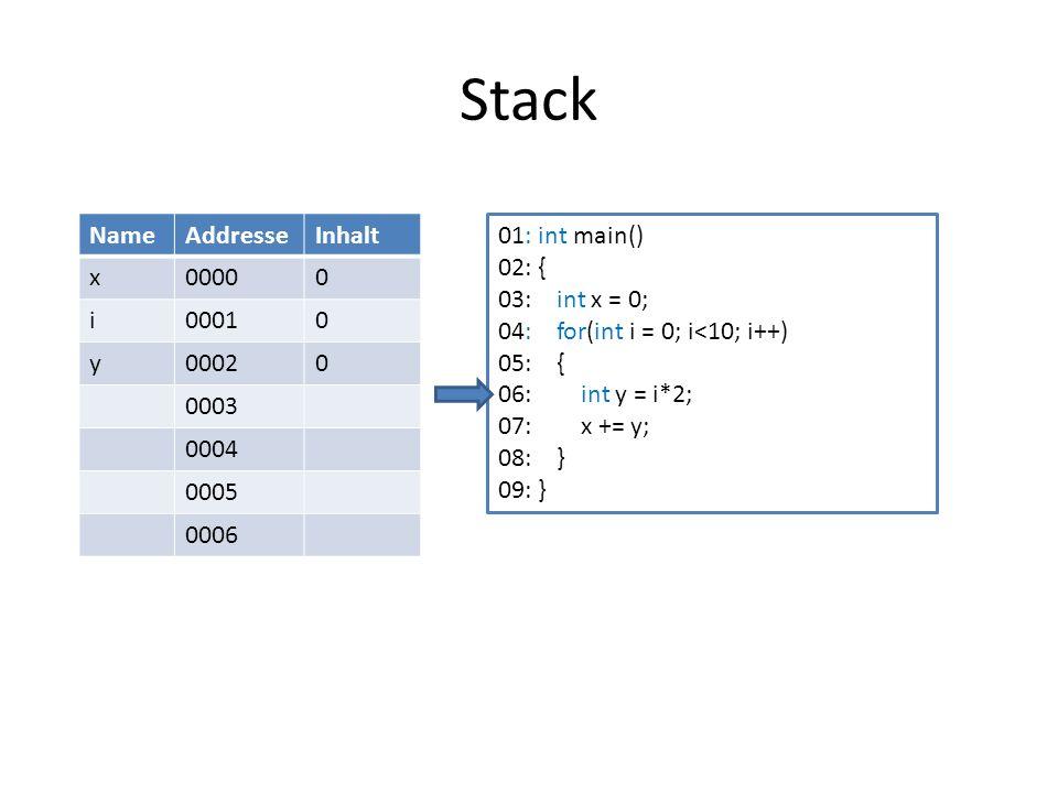 Stack Name Addresse Inhalt x 0000 i 0001 y 0002 0003 0004 0005 0006